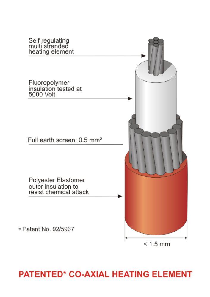 Under Floor Heating Element Design by Speedheat Floor Heating
